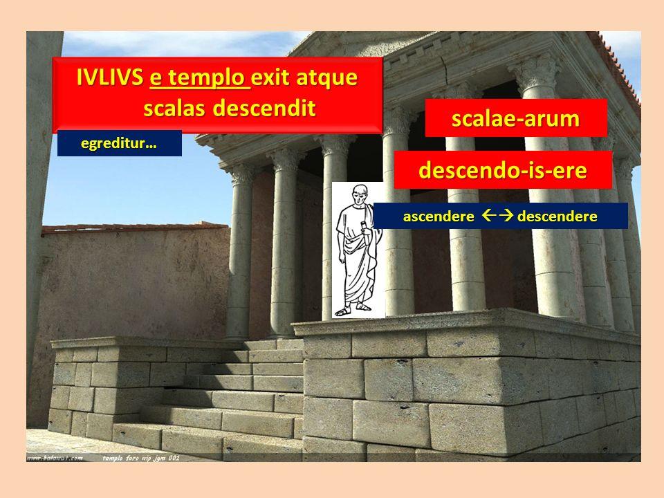 VNDE…? scalae-arum descendo-is-ere IVLIVS e templo exit atque scalas descendit egreditur… ascendere descendere