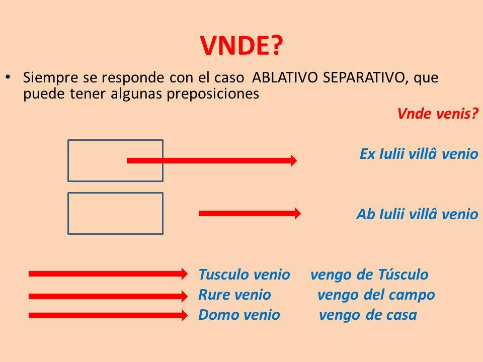 Siempre se responde con el caso ABLATIVO SEPARATIVO, que puede tener algunas preposiciones Vnde venis? Ex Iulii villâ venio Ab Iulii villâ venio Tuscu