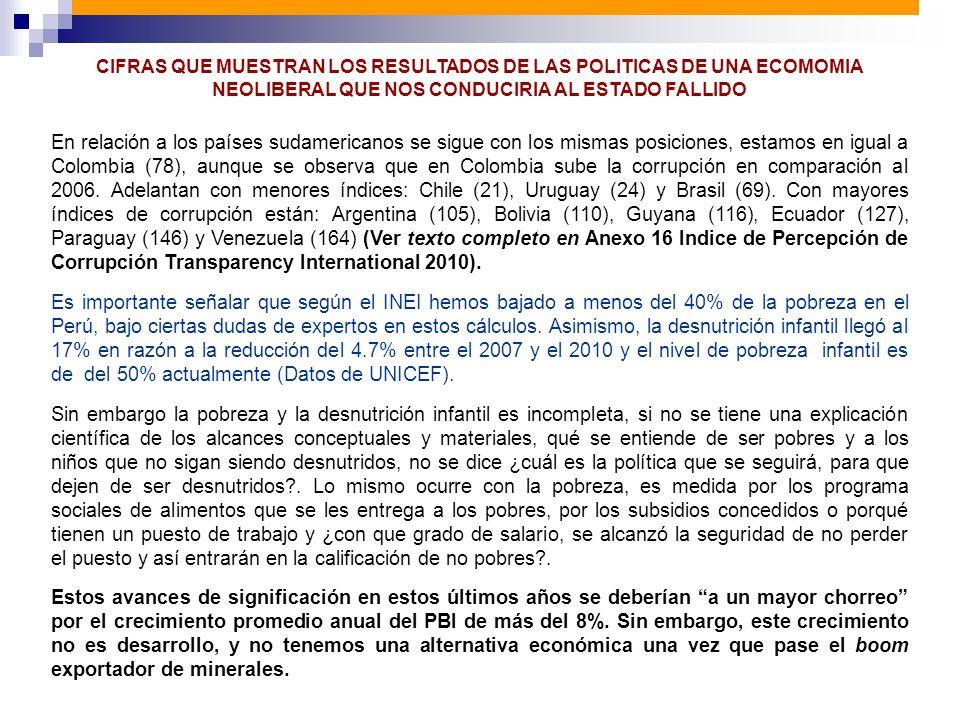 CIFRAS QUE MUESTRAN LOS RESULTADOS DE LAS POLITICAS DE UNA ECOMOMIA NEOLIBERAL QUE NOS CONDUCIRIA AL ESTADO FALLIDO En relación a los países sudameric