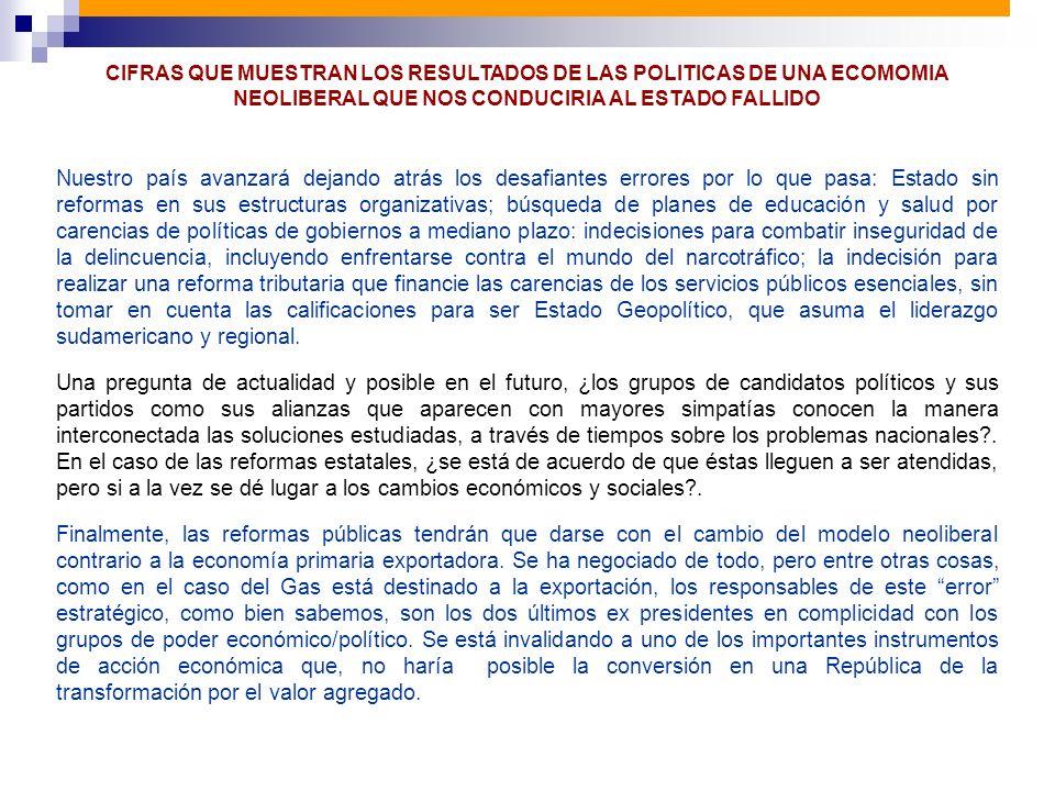 CIFRAS QUE MUESTRAN LOS RESULTADOS DE LAS POLITICAS DE UNA ECOMOMIA NEOLIBERAL QUE NOS CONDUCIRIA AL ESTADO FALLIDO Nuestro país avanzará dejando atrá