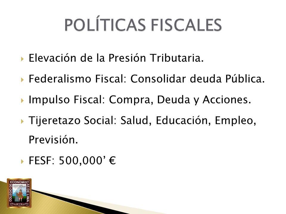 Elevación de la Presión Tributaria. Federalismo Fiscal: Consolidar deuda Pública. Impulso Fiscal: Compra, Deuda y Acciones. Tijeretazo Social: Salud,