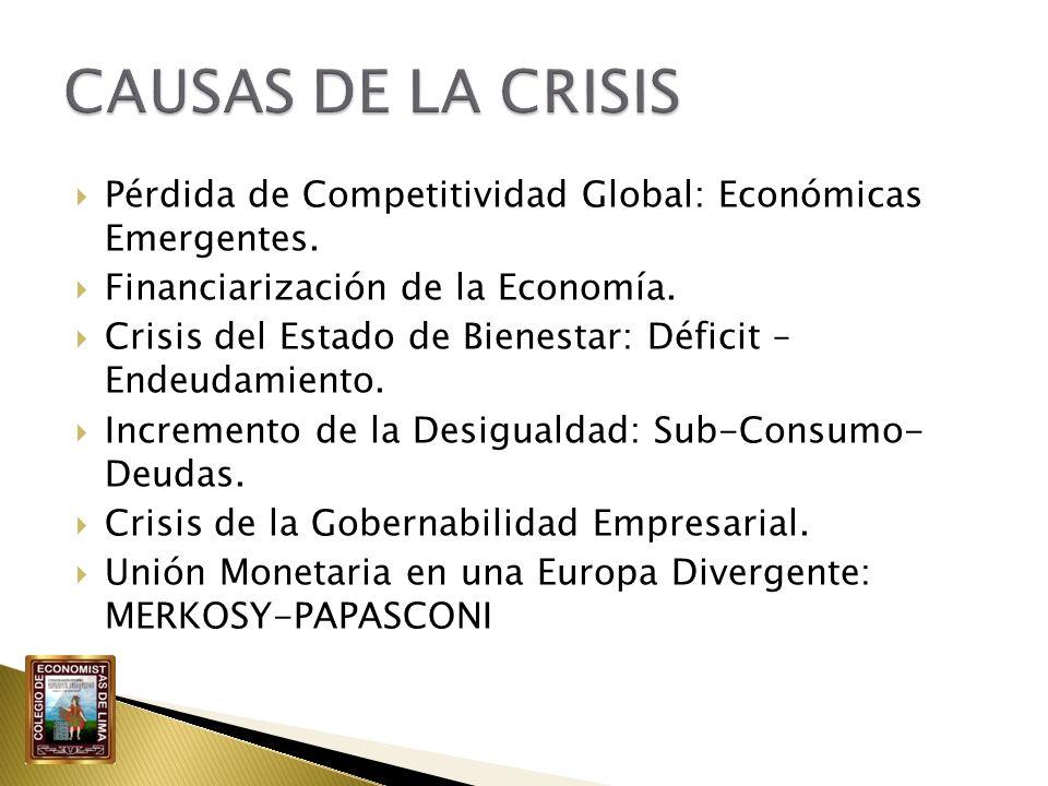 Pérdida de Competitividad Global: Económicas Emergentes. Financiarización de la Economía. Crisis del Estado de Bienestar: Déficit – Endeudamiento. Inc