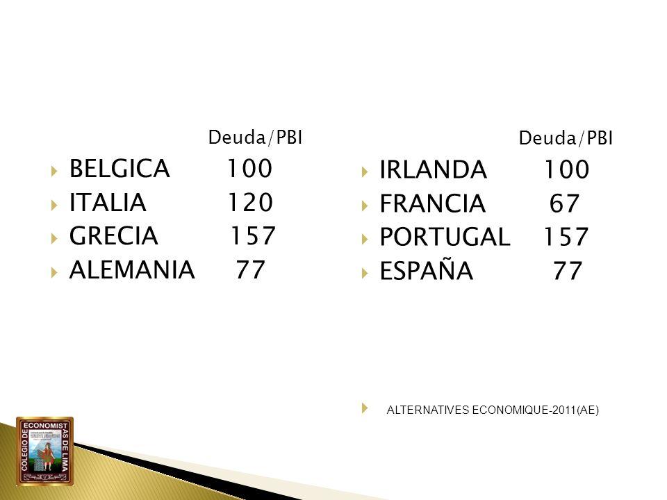 Deuda/PBI BELGICA 100 ITALIA 120 GRECIA 157 ALEMANIA 77 Deuda/PBI IRLANDA 100 FRANCIA 67 PORTUGAL 157 ESPAÑA 77 ALTERNATIVES ECONOMIQUE-2011(AE)