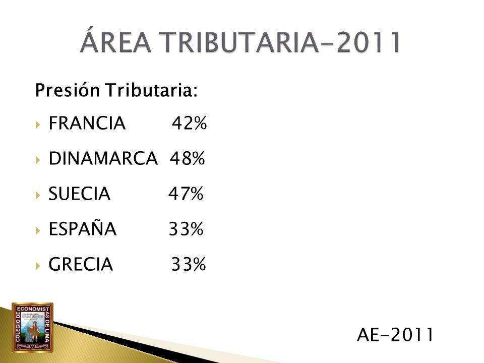 Presión Tributaria: FRANCIA 42% DINAMARCA 48% SUECIA 47% ESPAÑA 33% GRECIA 33% AE-2011