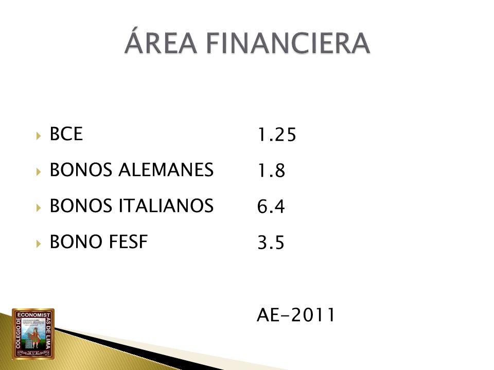 BCE BONOS ALEMANES BONOS ITALIANOS BONO FESF 1.25 1.8 6.4 3.5 AE-2011