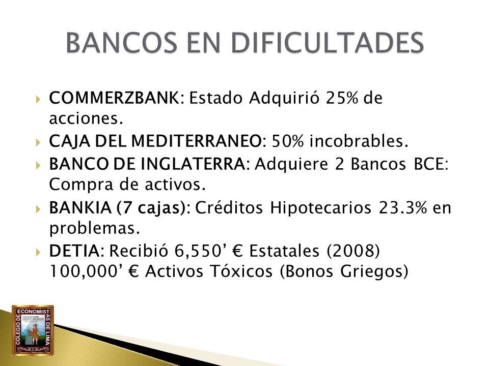 COMMERZBANK: Estado Adquirió 25% de acciones. CAJA DEL MEDITERRANEO: 50% incobrables. BANCO DE INGLATERRA: Adquiere 2 Bancos BCE: Compra de activos. B