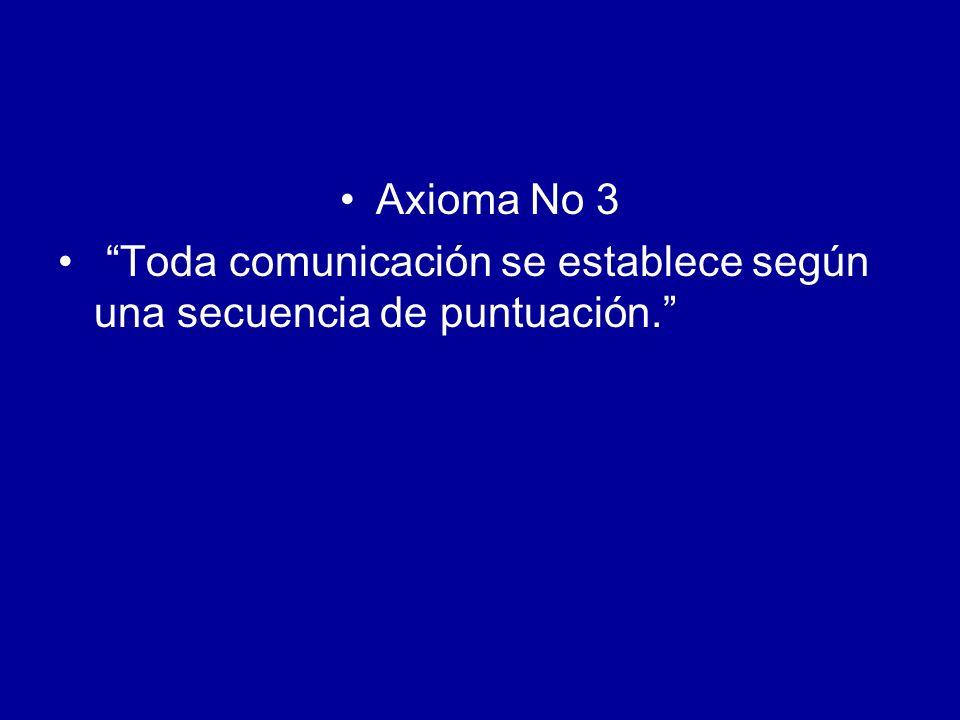 Axioma No 3 Toda comunicación se establece según una secuencia de puntuación.
