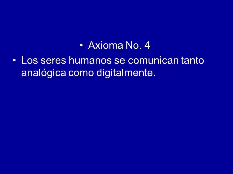 Axioma No. 4 Los seres humanos se comunican tanto analógica como digitalmente.