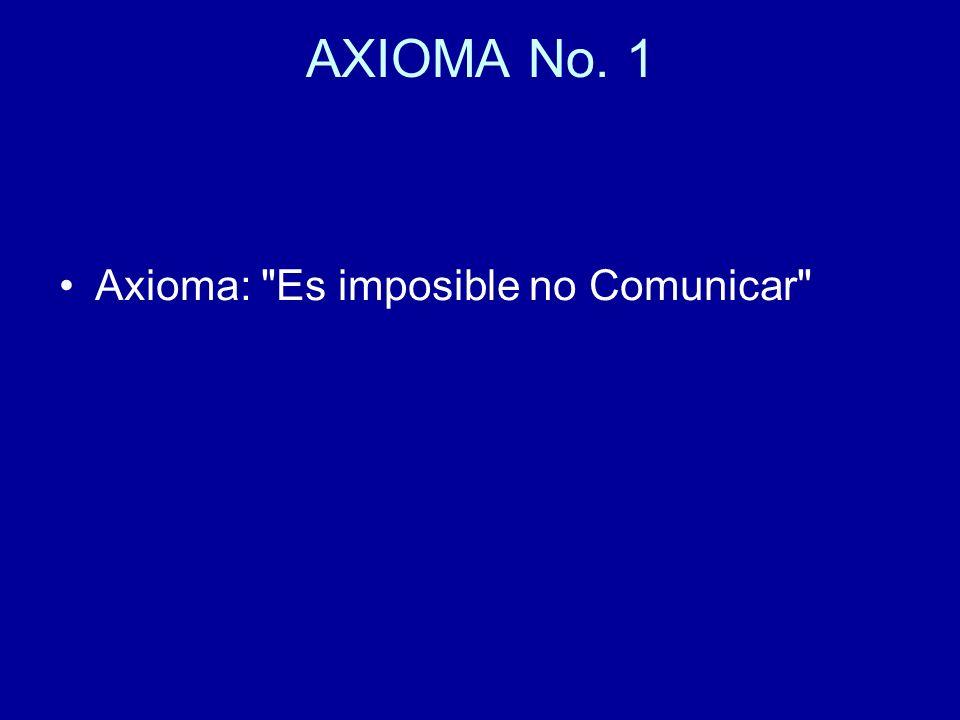 AXIOMA No. 1 Axioma: