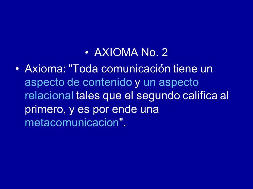 AXIOMA No. 2 Axioma: