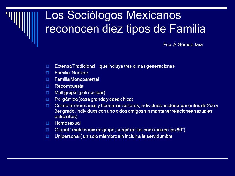 LUIS LEÑERO OTERO TIPOS DE FAMILIA EN MÉXICO Familia rural. Familia Subproletaria Familia Proletaria Familia de Clase media Familia de Clase acomodada