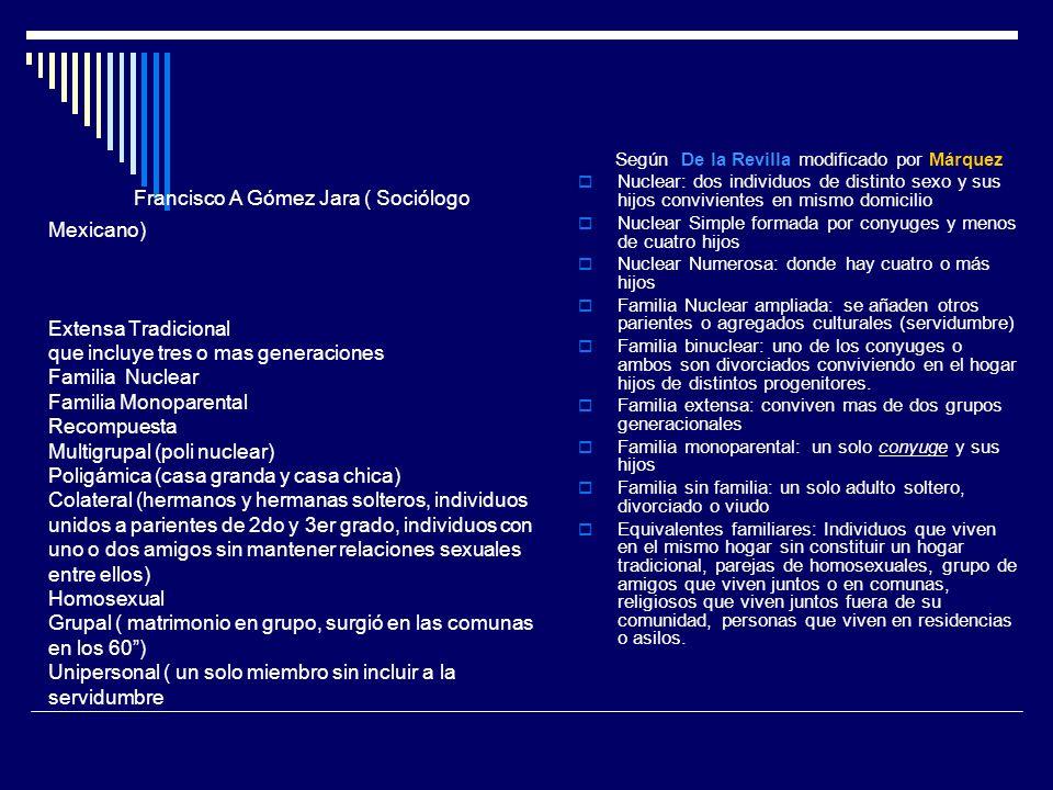 El caos de la clasificaciones…. Francisco A Gómez Jara ( Sociólogo Mexicano) Extensa Tradicional que incluye tres o mas generaciones Familia Nuclear F