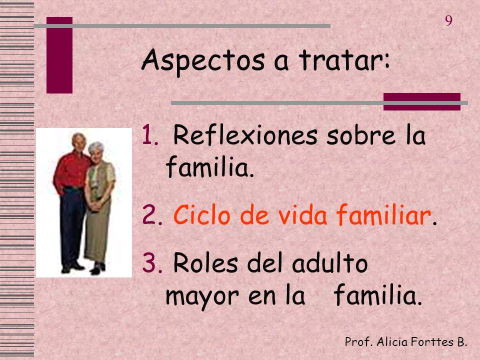 Aspectos a tratar: 1. Reflexiones sobre la familia. 2. Ciclo de vida familiar. 3. Roles del adulto mayor en la familia. Prof. Alicia Forttes B. 9