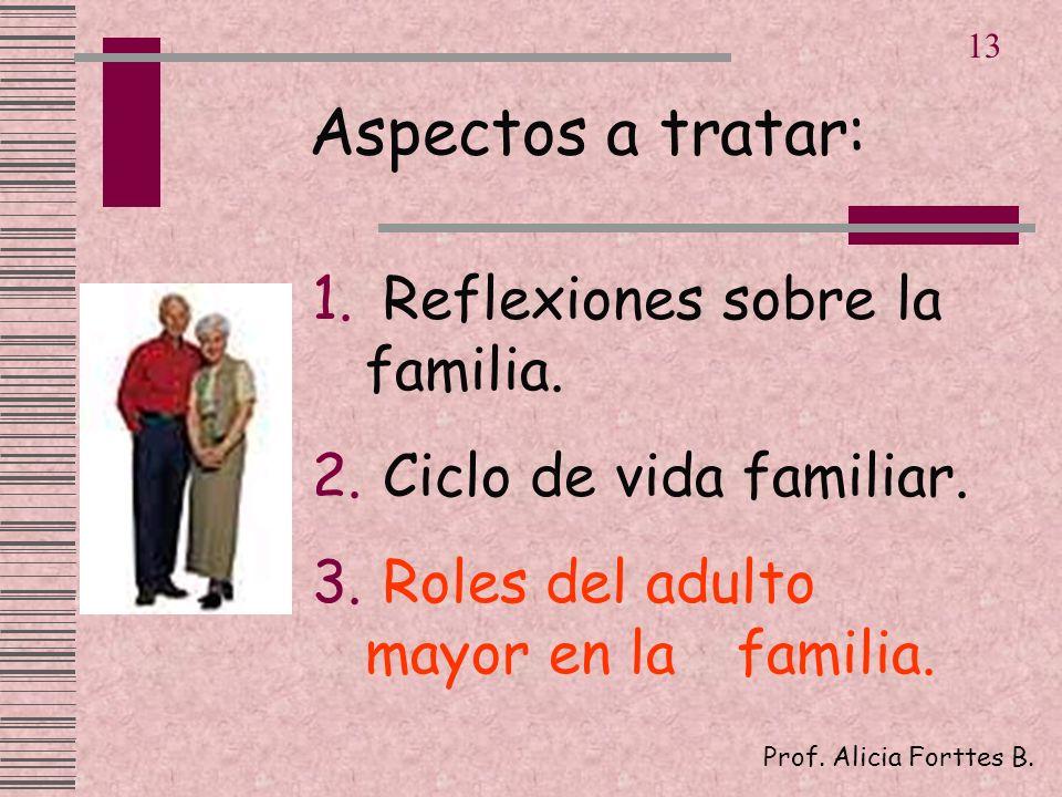 Aspectos a tratar: 1. Reflexiones sobre la familia. 2. Ciclo de vida familiar. 3. Roles del adulto mayor en la familia. Prof. Alicia Forttes B. 13
