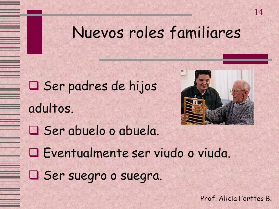 Ser padres de hijos adultos. Ser abuelo o abuela. Eventualmente ser viudo o viuda. Ser suegro o suegra. Prof. Alicia Forttes B. 14 Nuevos roles famili