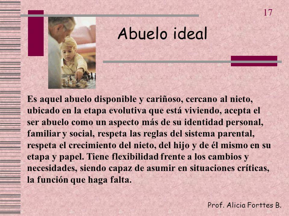 Prof. Alicia Forttes B. 17 Abuelo ideal Es aquel abuelo disponible y cariñoso, cercano al nieto, ubicado en la etapa evolutiva que está viviendo, acep