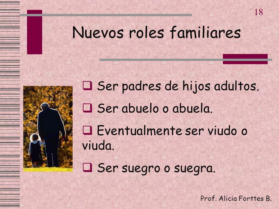 Ser padres de hijos adultos. Ser abuelo o abuela. Eventualmente ser viudo o viuda. Ser suegro o suegra. Prof. Alicia Forttes B. 18 Nuevos roles famili