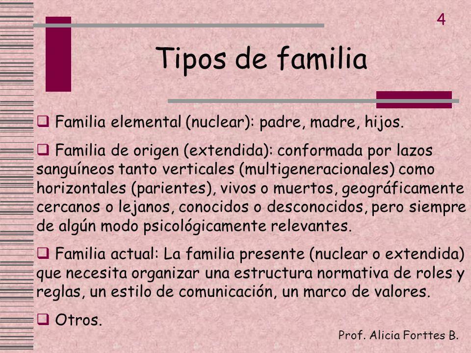 Tipos de familia Prof. Alicia Forttes B. 4 Familia elemental (nuclear): padre, madre, hijos. Familia de origen (extendida): conformada por lazos sangu