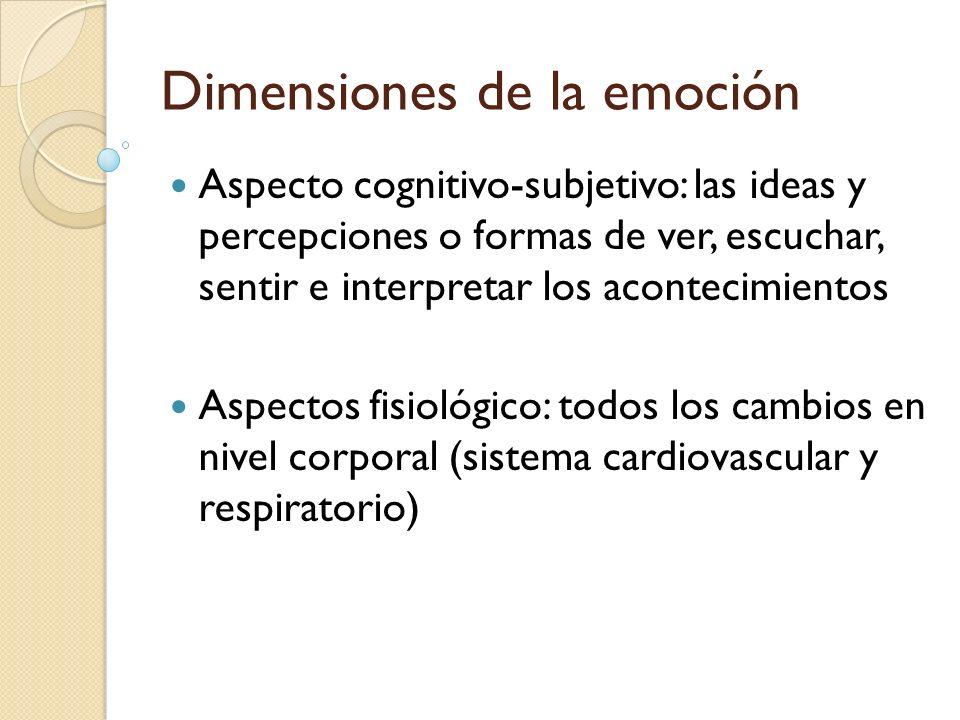 Dimensiones de la emoción Aspecto cognitivo-subjetivo: las ideas y percepciones o formas de ver, escuchar, sentir e interpretar los acontecimientos As