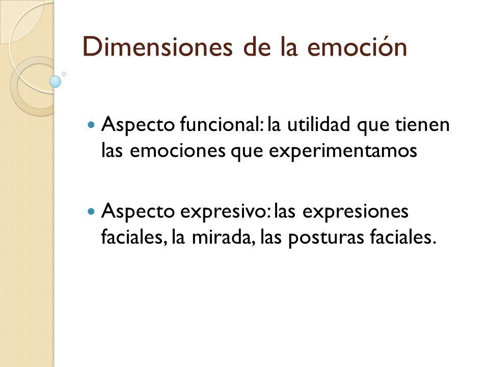 Dimensiones de la emoción Aspecto funcional: la utilidad que tienen las emociones que experimentamos Aspecto expresivo: las expresiones faciales, la m