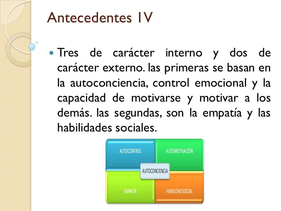 Antecedentes 1V Tres de carácter interno y dos de carácter externo. las primeras se basan en la autoconciencia, control emocional y la capacidad de mo