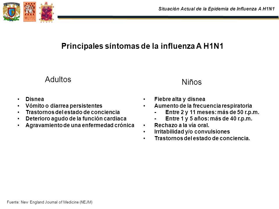 Principales síntomas de la influenza A H1N1 Adultos Disnea Vómito o diarrea persistentes Trastornos del estado de conciencia Deterioro agudo de la fun
