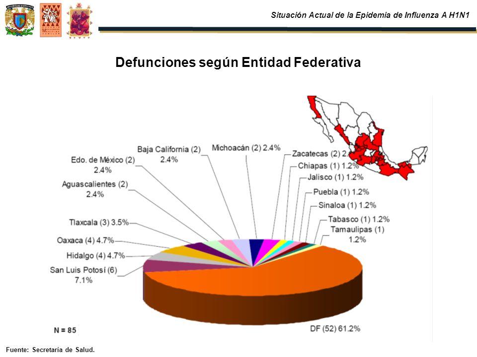 Defunciones según Entidad Federativa Fuente: Secretaría de Salud. Situación Actual de la Epidemia de Influenza A H1N1