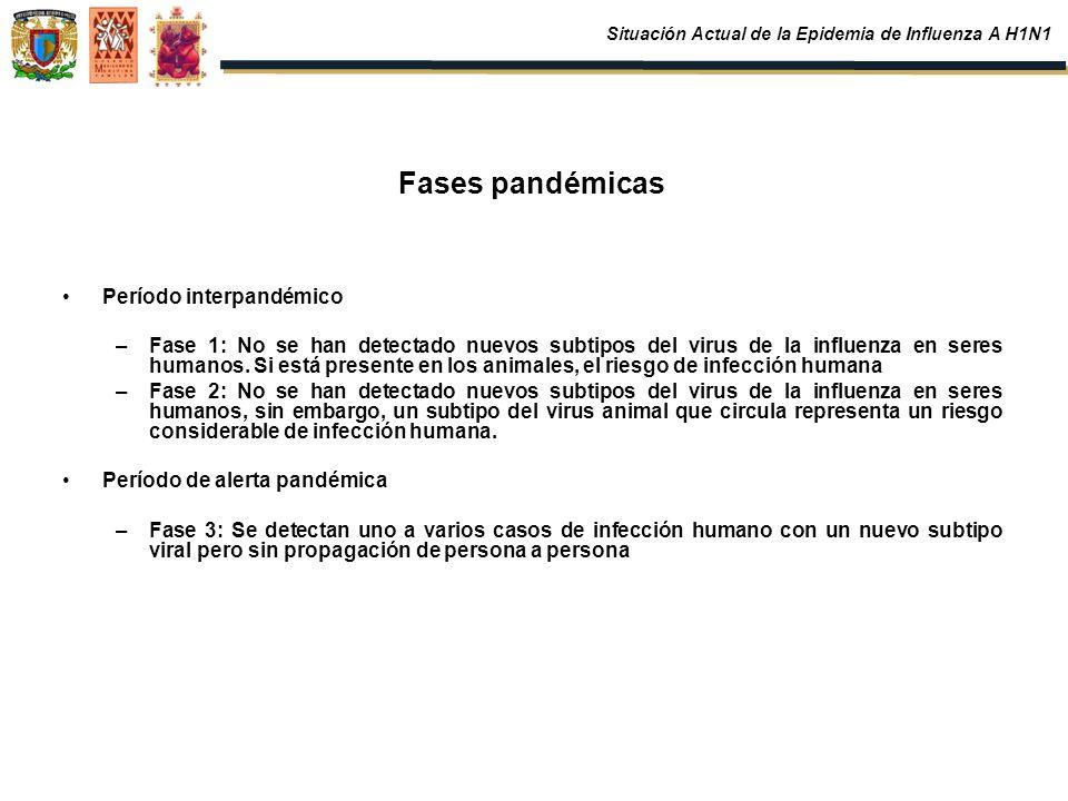Fases pandémicas Período interpandémico –Fase 1: No se han detectado nuevos subtipos del virus de la influenza en seres humanos. Si está presente en l