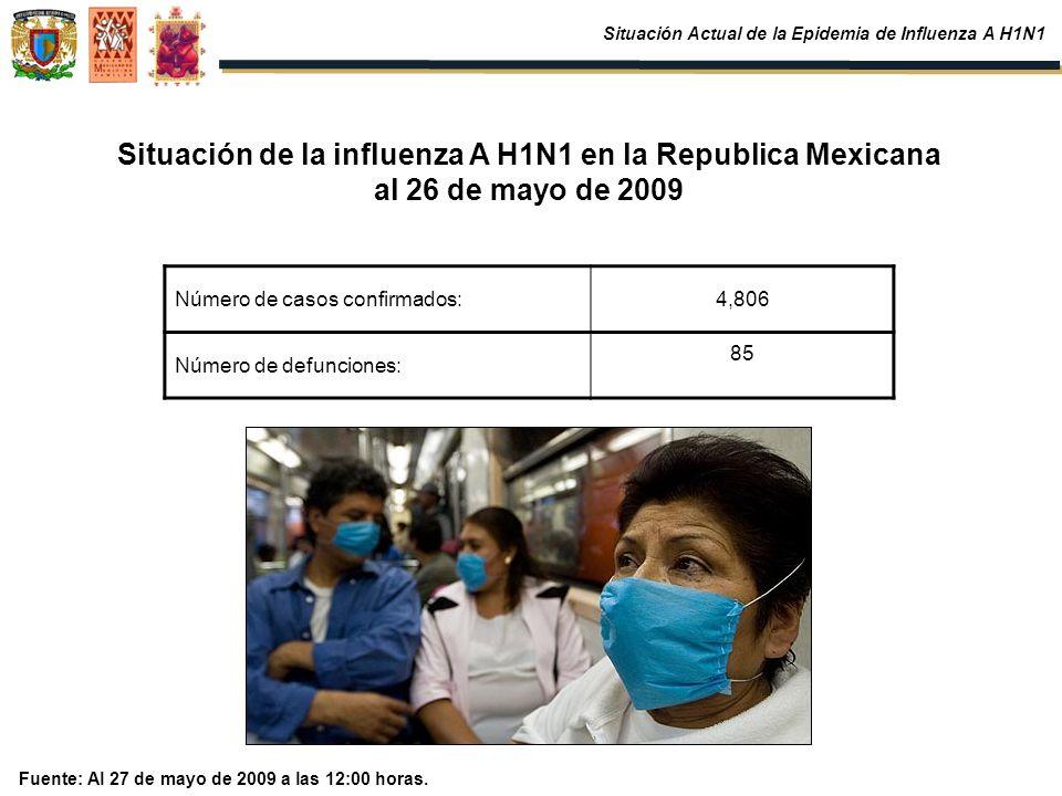 Número de casos confirmados:4,806 Número de defunciones: 85 Situación de la influenza A H1N1 en la Republica Mexicana al 26 de mayo de 2009 Situación