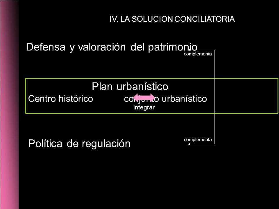 Defensa y valoración del patrimonio IV.