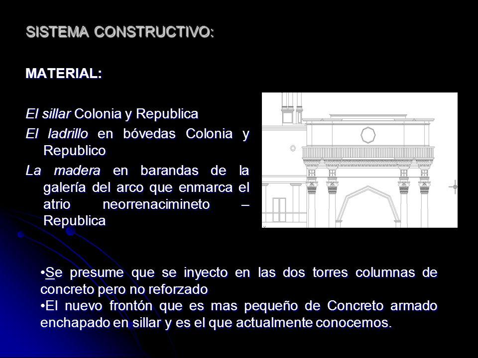 ANALISIS Configuración espacial: Configuración espacial: El espacio interior es una iglesia salón relacionada con antiguos edificios públicos romanos