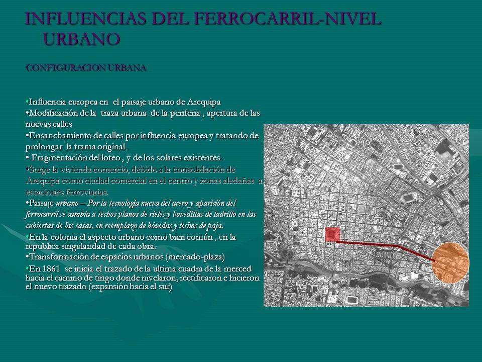 INFLUENCIAS DEL FERROCARRIL-NIVEL URBANO CONFIGURACION URBANA Influencia europea en el paisaje urbano de ArequipaInfluencia europea en el paisaje urba