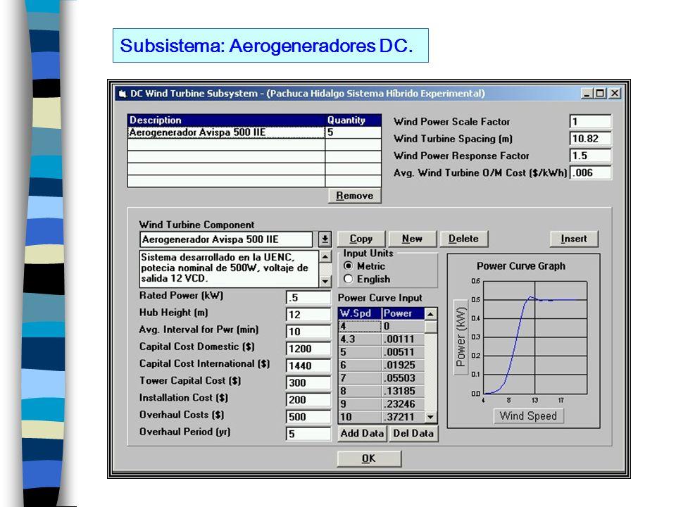 Subsistema: Aerogeneradores DC.