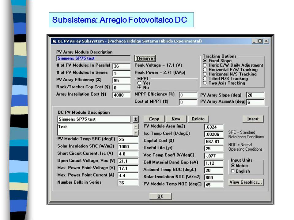 Subsistema: Arreglo Fotovoltaico DC