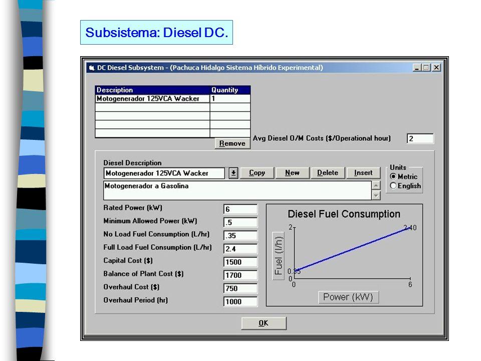 Subsistema: Diesel DC.