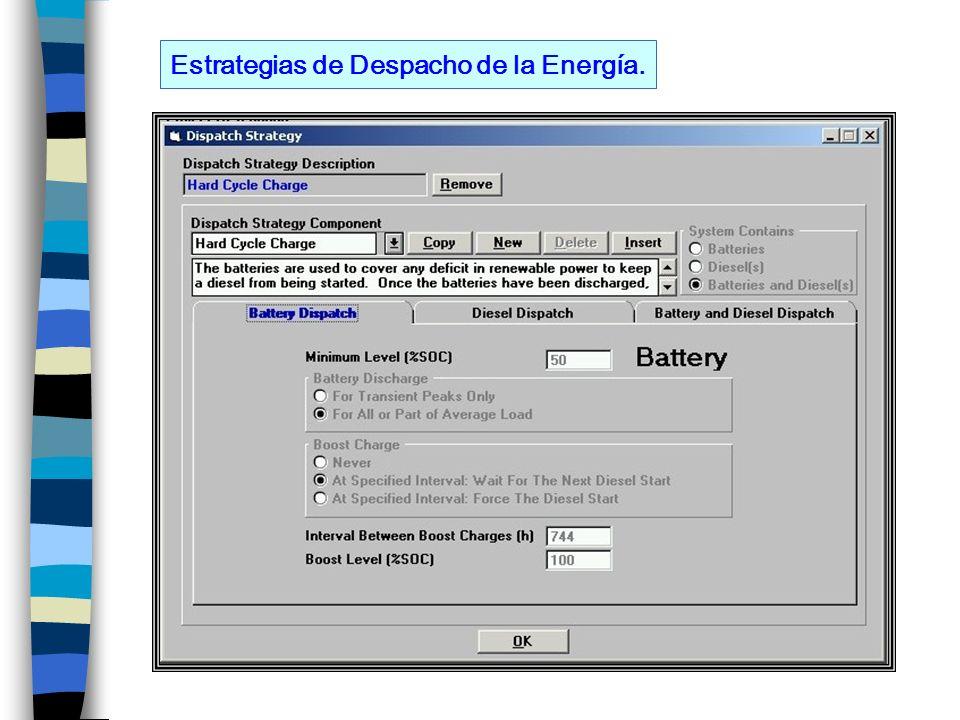 Estrategias de Despacho de la Energía.