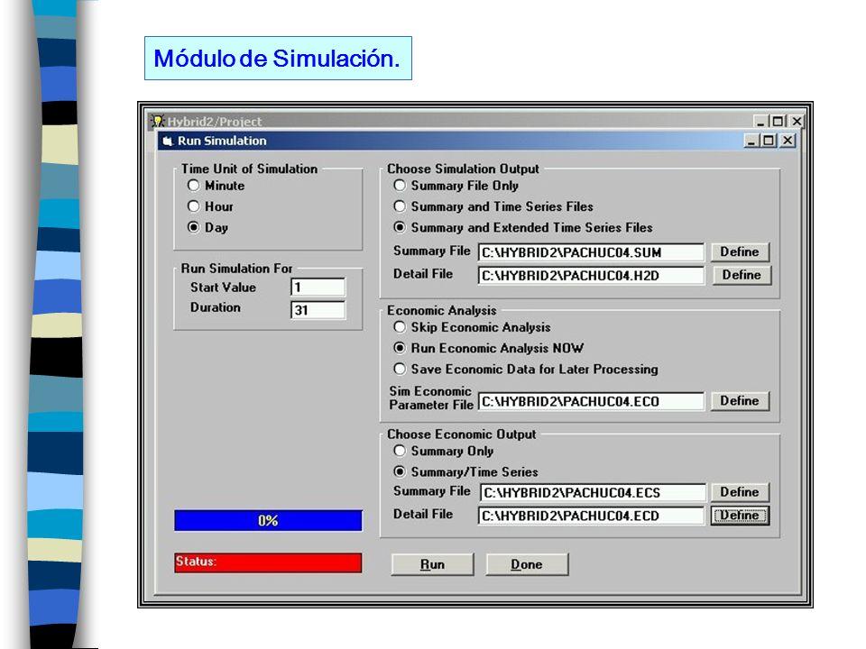 Módulo de Simulación.