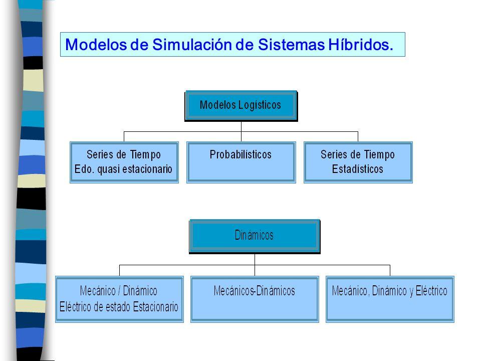 Configuración de Hybrid 2.