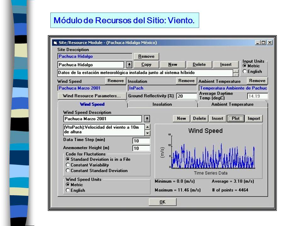 Módulo de Recursos del Sitio: Viento.