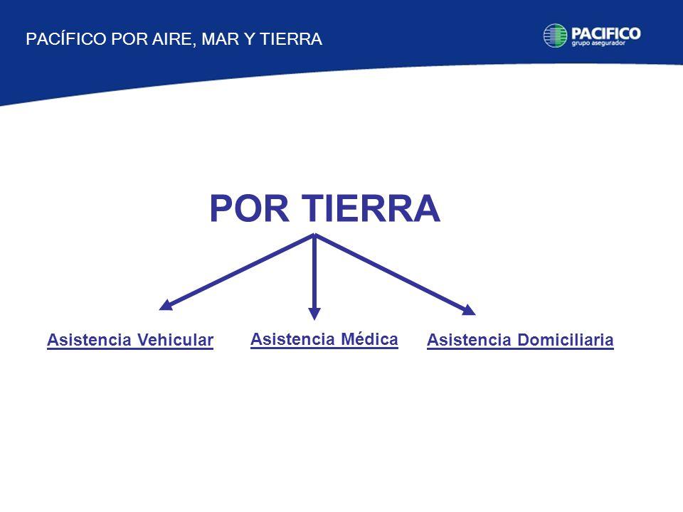 POR TIERRA Asistencia Vehicular Asistencia Médica Asistencia Domiciliaria