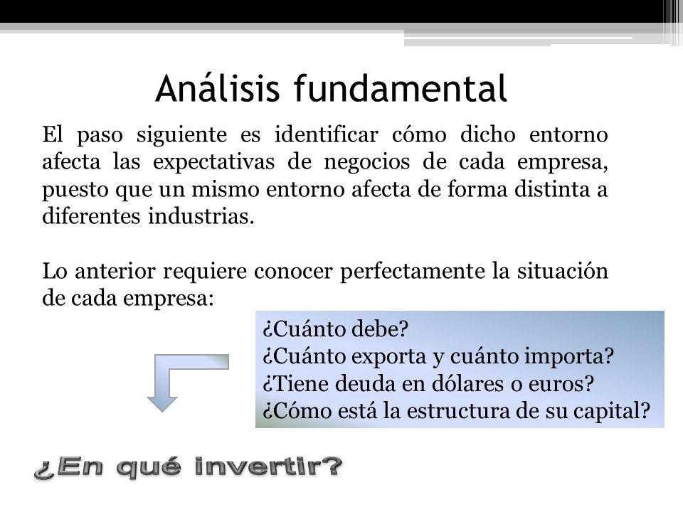 Análisis fundamental El paso siguiente es identificar cómo dicho entorno afecta las expectativas de negocios de cada empresa, puesto que un mismo ento