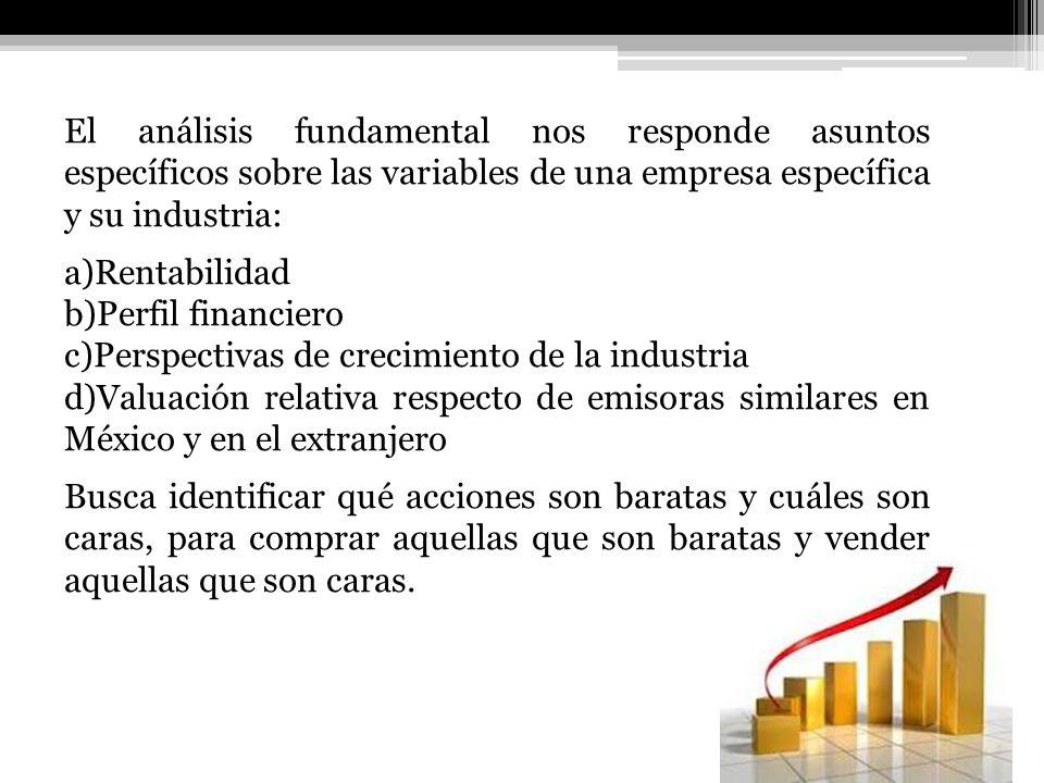 El análisis fundamental nos responde asuntos específicos sobre las variables de una empresa específica y su industria: a)Rentabilidad b)Perfil financi