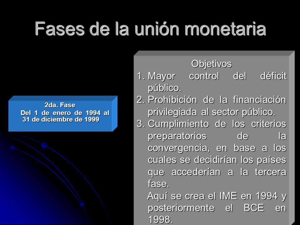 Fases de la unión monetaria 2da. Fase Del 1 de enero de 1994 al 31 de diciembre de 1999 Del 1 de enero de 1994 al 31 de diciembre de 1999 Objetivos 1.