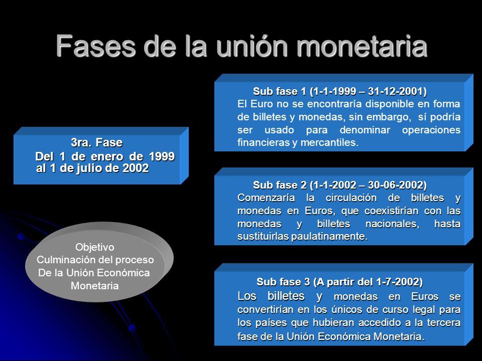 Fases de la unión monetaria 3ra. Fase Del 1 de enero de 1999 al 1 de julio de 2002 Del 1 de enero de 1999 al 1 de julio de 2002 Sub fase 1 (1-1-1999 –