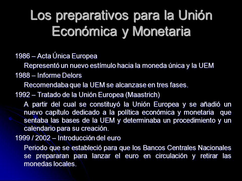 Los preparativos para la Unión Económica y Monetaria 1986 – Acta Única Europea Representó un nuevo estímulo hacia la moneda única y la UEM 1988 – Info