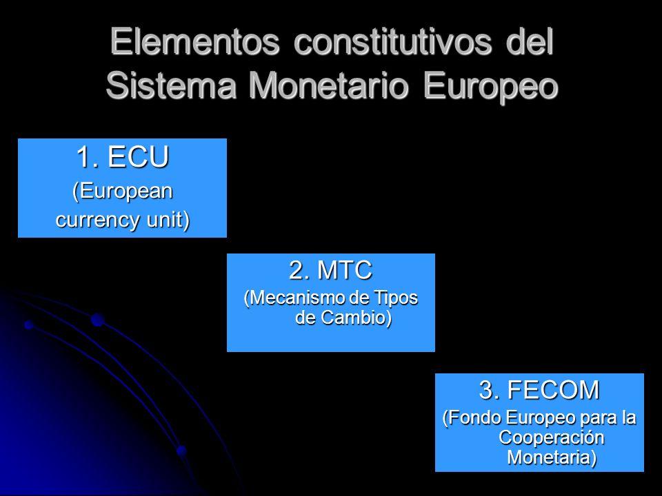 Elementos constitutivos del Sistema Monetario Europeo 1. ECU (European currency unit) 3. FECOM (Fondo Europeo para la Cooperación Monetaria) 2. MTC (M