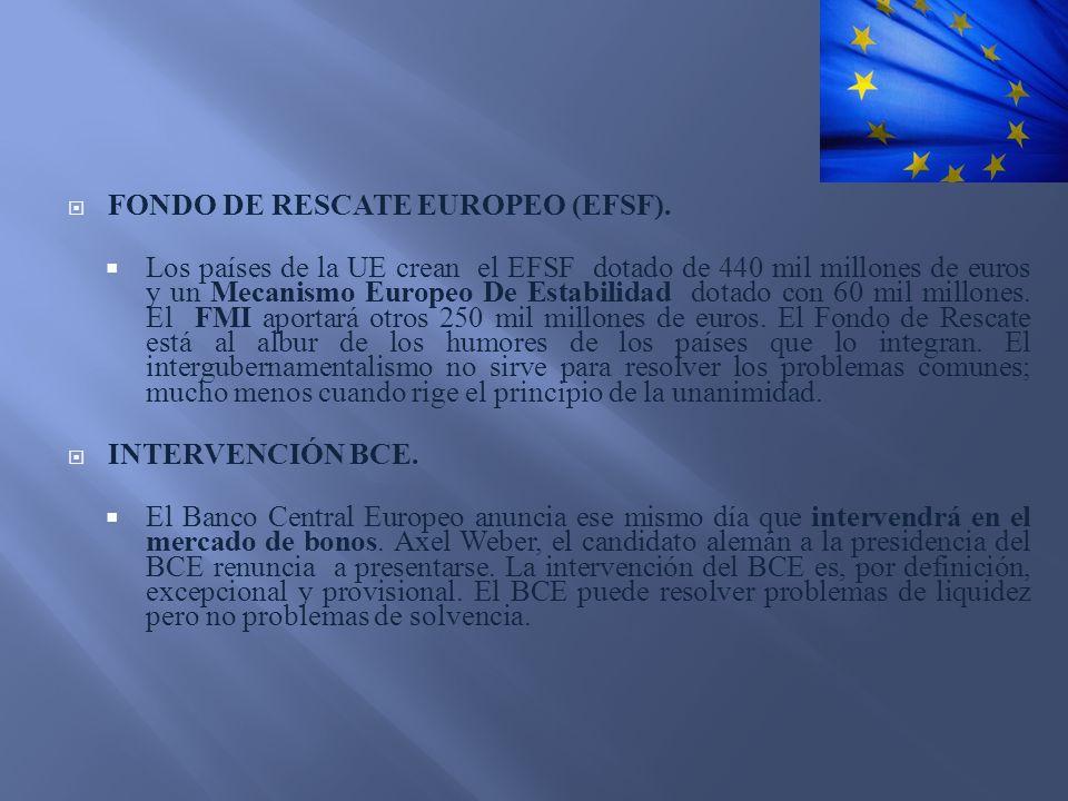 FONDO DE RESCATE EUROPEO (EFSF).