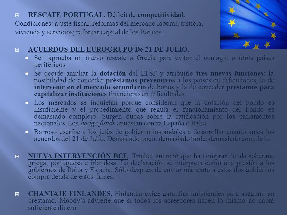 RESCATE PORTUGAL. Déficit de competitividad.
