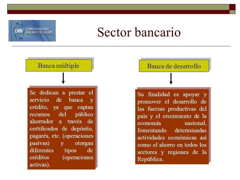 Sector bancario Banca múltiple Banca de desarrollo Se dedican a prestar el servicio de banca y crédito, ya que captan recursos del público ahorrador a