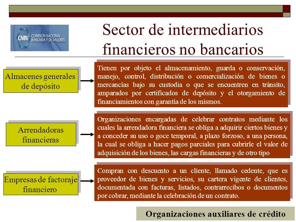 Sector de intermediarios financieros no bancarios Almacenes generales de depósito Almacenes generales de depósito Empresas de factoraje financiero Emp